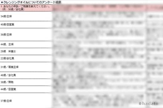 口コミアンケートの詳細